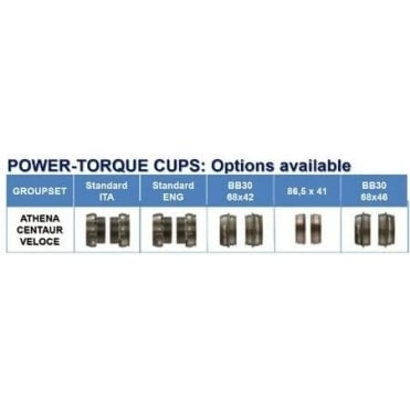 Power-Torque Cups